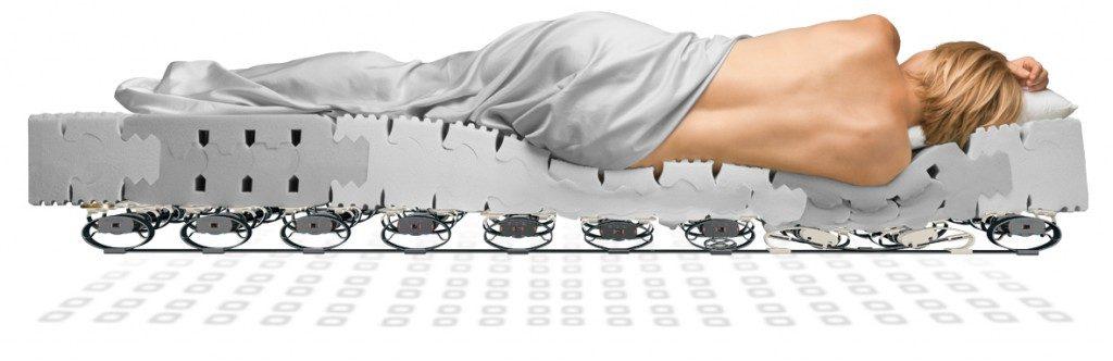 welche matratze tipps f r den kauf. Black Bedroom Furniture Sets. Home Design Ideas